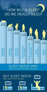 sleep, sleep depravation, health, circadian rhythm
